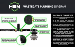 H&S Performance - Universal 40mm Wastegate Kit - Image 2